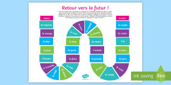 Present Tense to Future Tense Verbs Board Game French - Grammar, KS4, KS3, 1st person, conjugate, conjugaison, conjugation, board game, game, jeu, futur sim