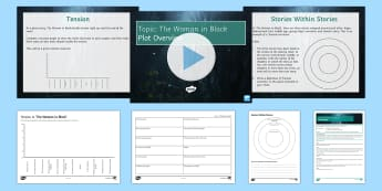 Plot Overview Lesson Pack to Support Teaching on The Woman in Black - The Woman in Black