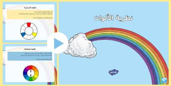 بوربوينت نظرية الألوان - عجلة الألوان، نظرية الألوان، الألوان المتكاملة والأوا