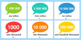 Number and Word Posters to Ten Million - number, word, posters, display posters, ten million, 10 million