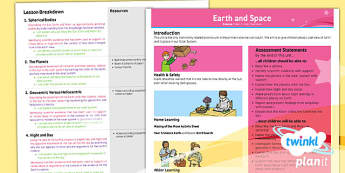 PlanIt - Science Year 5 - Earth and Space Planning Overview - topic, moon, orbit, sun, sky, light, planets, rotation, understanding, outline, summary, report, list, preparation, notes, information