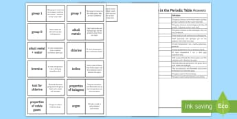 Edexcel Groups in the Periodic Table Loop Cards  - Halogens, alkali metals, helium, chlorine, argon, edexcel, exams, gcse, exam preparation, periodic t