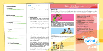 PlanIt Year 1 CFE First Level RME Easter and Surprises Planning Overview - Christianity, Palm Sunday, Maundy Thursday, Good Friday, crucifixion, cross