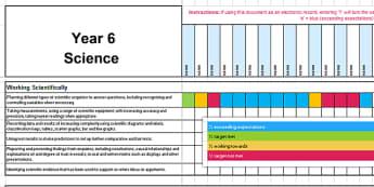 2014 Curriculum Year 6 Science Spreadsheet - class management