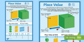 Place Value Poster English/Mandarin Chinese - Place Value Poster (Large) - place value, place value poster, values, units, tens, thousands, differ