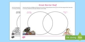Great Barrier Reef Venn Diagram Activity Sheet - ACHASSK066, Geography, Queensland, Australia, Natural, Wonder of the World,Australia, worksheet