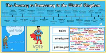 SMSC Democracy Pack - smsc, democracy, pack, ks2, politics, resources