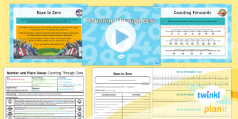 PlanIt Y5 Number and Place Value Lesson Pack Negative Numbers (1) - Number and Place Value, Interpret Negative Numbers in Context, Count Forwards and Backwards with Pos