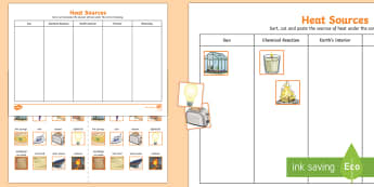 Heat Sources Sorting Activity Sheet - chemical heat, friction heat, earth's heat, earth's interior heat, electrical heat, worksheet, fri