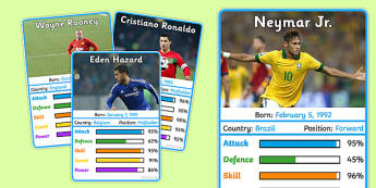 The World's Top 50 Footballers Themed Top Cards Game
