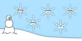 Winter Words on Snowflakes Polish Translation - polish, winter, words, snowflakes