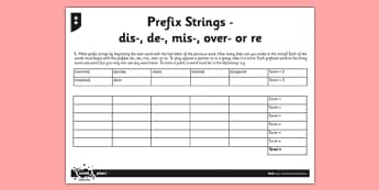 Prefix Strings - GPS, Prefixes, Root Words, strings, prefix strings