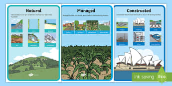 Natural, Managed and Constructed Features Display Posters - Australian Curriculum HASS, places, history, locations, change, cared for, familiar features, import
