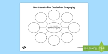 Year 6 Geography Inquiry Question Mind Map Activity Sheet - connections, place, perception, connection, ACHASSK138, ACHASSK139, ACHASSK140, ACHASSK141, Diagnost