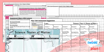Science: States of Matter Year 4 Unit Assessment Pack