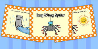 EYFS Incy Wincy Spider PowerPoint - nursery rhymes, rhyme, EYFS