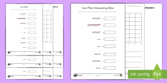 Worms Line Plot Interpreting Data Differentiated Activity Sheets - measurement, graphing, data, line plot, fourth grade, fifth grade, range, mode, median