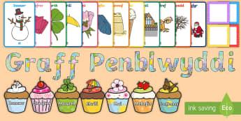 Pecyn Arddangosfa Graff Penblwyddi - graff penblwydd, penblwydd, arddangosfa, dyddiadau penblwydd, waliau, birthday, birthday dates, display,Welsh