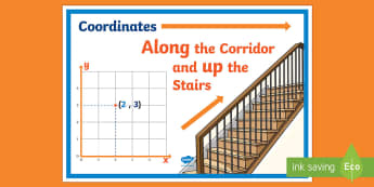 Coordinates: Along the Corridor and up the Stairs A4 Display Poster  - CfE Numeracy and Mathematics, number, money, measure, shape, position, movement, data handling, info