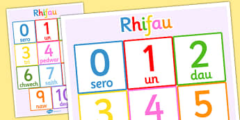 Numbers 0-10 Poster Welsh - posters, displays, display, visual