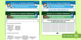 Science as a Human Endeavour Year 4 Curriculum Objective Posters - Australian curriculum, Australian science, grade 4, WALT, TIB, Australia
