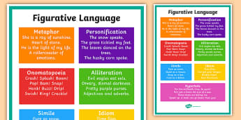 KS2 Figurative Language Poster - figurative language, language, poster, display poster, class display, literacy display, english display, poster for display