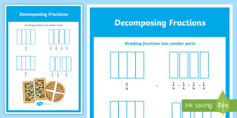 Decomposing Fractions Display Poster - decomposing fractions, adding fractions, composing fractions, common core, fourth grade, equivalent
