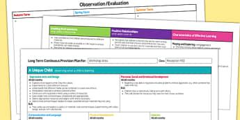 Workshop Area Editable Continuous Provision Plan Nursery FS2