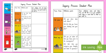 Inquiry Cycle Student Reflection Activity - Inquiry Cycle postersself reflectionself assessmentinquiry