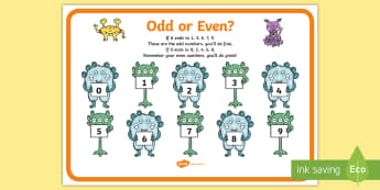 Odd and Even Numbers Display Poster - odd, even, number, numbers, rhyme, remember, share, divide, equal, equally, find, solve, poster, dis
