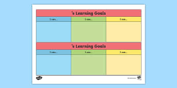 Editable I Can… Learning Goals  Display Sign - Learning, goals, Australian Curriculum, student management, display, targets, goals, Reading, Writin