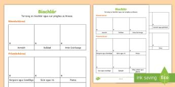 Draw the Menu Activity Sheet ( Biachlár - Tarraing an biachlár) Gaeilge  - Bia, Bialann, Biachlár, tarraing, ag ordú,Irish