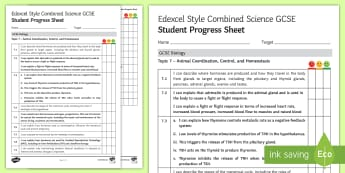 Edexcel Style Animal Coordination, Control and Homeostasis Student Progress Sheet  - exam preparation, gcse, science exam, Hormones, Hormone, Endocrine System, Gland, Adrenalin, Thyroxi