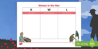 Women in the War KWL Grid - Remembrance Day, Chart, Junior, Grade 4, Grade 5, Grade 6, History