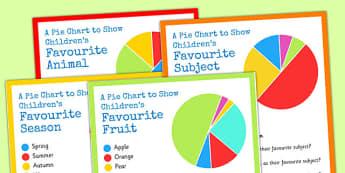 Pie Chart Interpretation Question Cards - pie chart, cards, interpretation