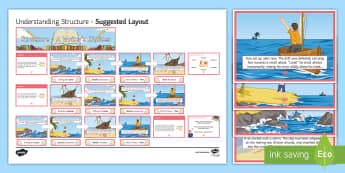Understanding Structure Display Pack - english language paper 1 question 3, viewpoint, perspective, flashback, focus