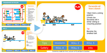 PE Rolling 4 5 6 Years Lesson Ideas PowerPoint - rolling, rolling lesson, lesson ideas, lesson plans, powerpoint, lesson plan powerpoint, ideas powerpoint
