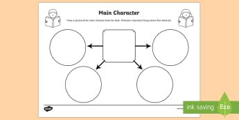 Main Character Reading Comprehension Activity - main character, comprehension, comprehension worksheet, character, discussion prompt, classroom discussion