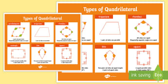 Large Types of Quadrilateral Poster - quadrilateral, poster, type