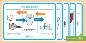 Passaggi di stato - cambio, fisico, stato, chimica, fisica, materiale, scolastico, italiano, italian