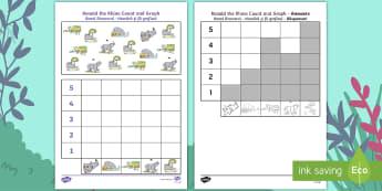 Ronald the Rhino Count and Graph Activity Sheet English/Romanian - Ronald the Rhino, rhyming, pattern, story, jungle, Africa, rhino, data, statistics, data collection,
