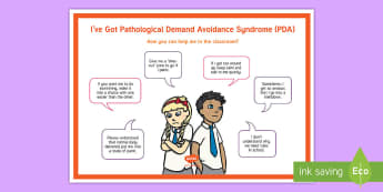 I've got PDA A4 Display Poster - Anxiety, Pathological, demand, avoidance