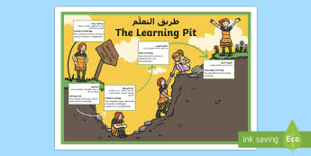 The Learning Pit Display Posters Arabic/English - The Learning Pit, Growth Mindset, EAL, Arabic, Display