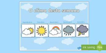 Gráfico clima da semana - dia,semana,mes,dias,semanas,meses,ano,anos,tempo,gestao,sala de aula, calendario, vocabulario