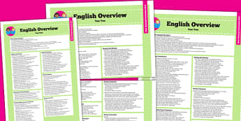 2014 Curriculum Year 2 English Overview - new curriculum, plans