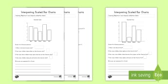 Interpreting Bar Charts Activity Sheet  - Bar charts, bar graphs, sheets, activity sheets, interpreting