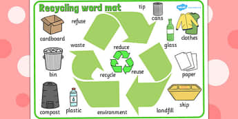 Eco and Recycling Display Posters - Eco School, Eco, Recycle, environment, recyling, eco class, word mat, mats, writing aid, turn off, lights, computer, paper, electricity, saving
