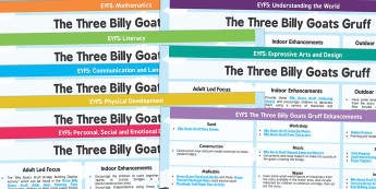 EYFS The Three Billy Goats Gruff Lesson Plan and Enhancement Ideas - planning, lesson ideas