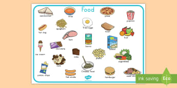 Food Word Mat - word mat, food, food groups, vocabulary, healthy, unhealthy