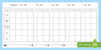 Multiplication Chart Template - New Zealand, maths, times tables, multiplication, Year 3, age 7, age 8, 2 times table, counting in 2